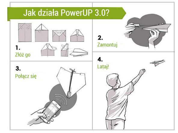 Naucz_się_latać-powerup3.0